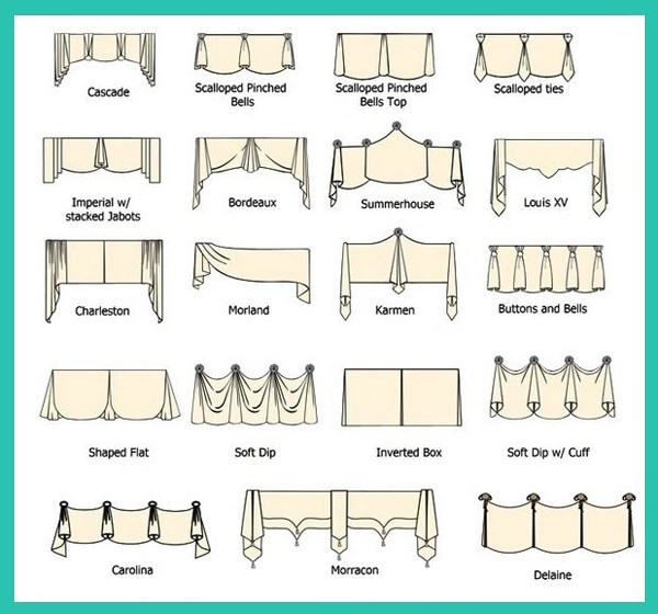 What Is The Difference Between A Cornice And Valance