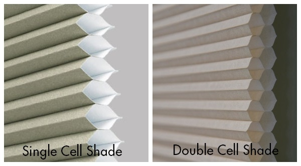 blindsgalore cellular shades